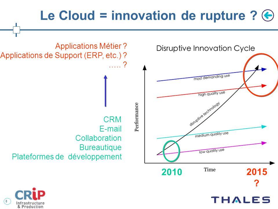 7 Le Cloud sur la courbe du Gartner…en 2010 ?