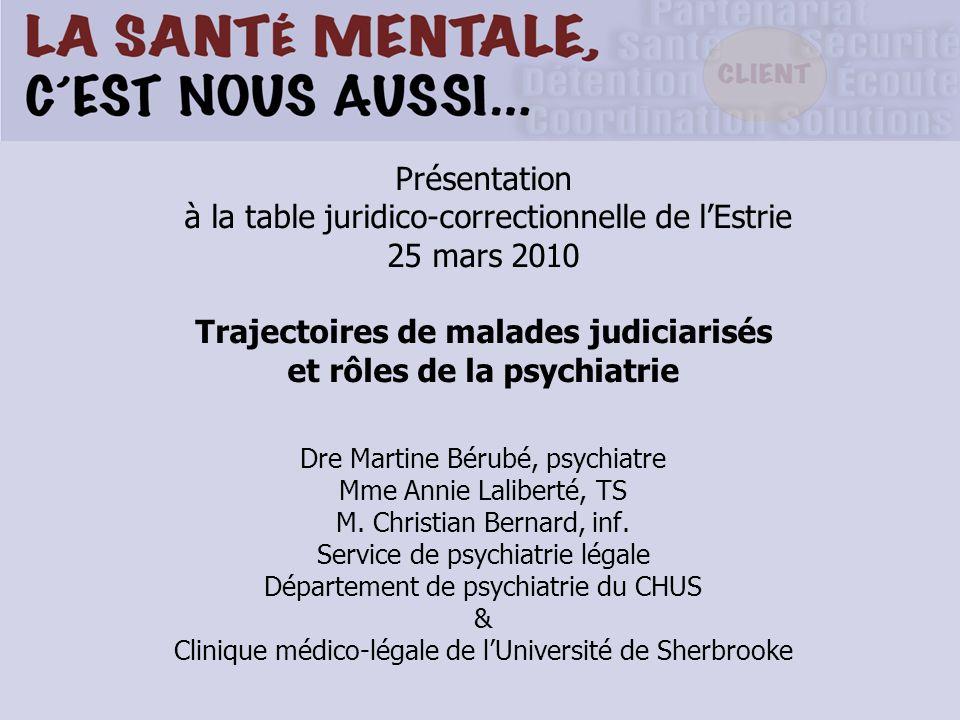 Présentation à la table juridico-correctionnelle de lEstrie 25 mars 2010 Trajectoires de malades judiciarisés et rôles de la psychiatrie Dre Martine Bérubé, psychiatre Mme Annie Laliberté, TS M.