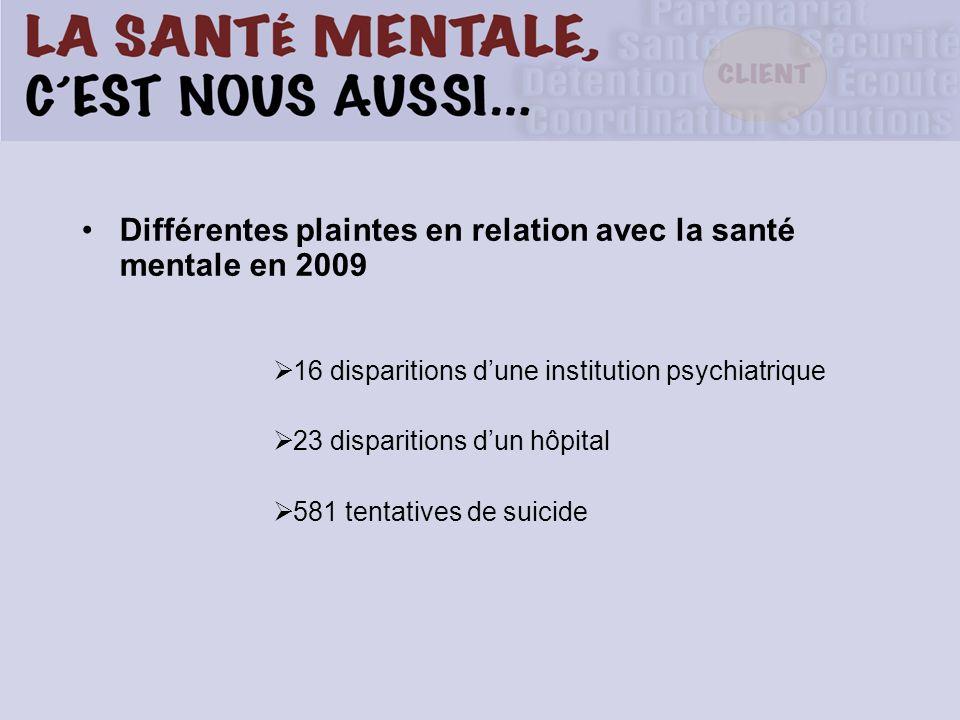 Différentes plaintes en relation avec la santé mentale en 2009 16 disparitions dune institution psychiatrique 23 disparitions dun hôpital 581 tentatives de suicide