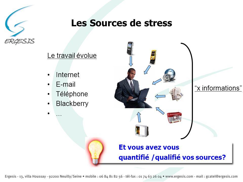 Les Sources de stress Le travail évolue Internet E-mail Téléphone Blackberry... Et vous avez vous quantifié /qualifié vos sources? x informations