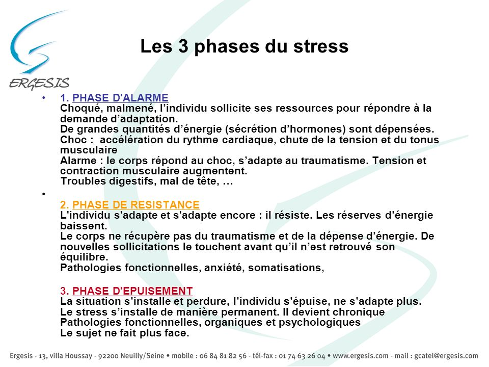Les 3 phases du stress 1. PHASE D'ALARME Choqué, malmené, lindividu sollicite ses ressources pour répondre à la demande dadaptation. De grandes quanti