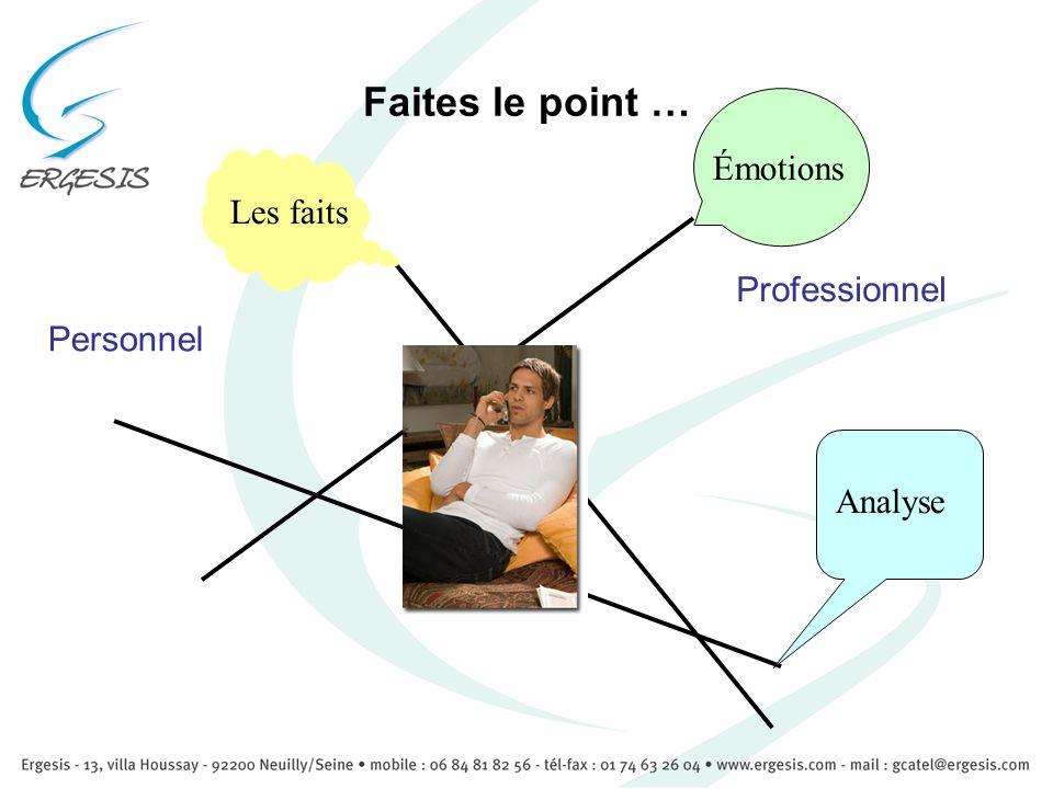 Faites le point … Émotions Analyse Les faits Professionnel Personnel