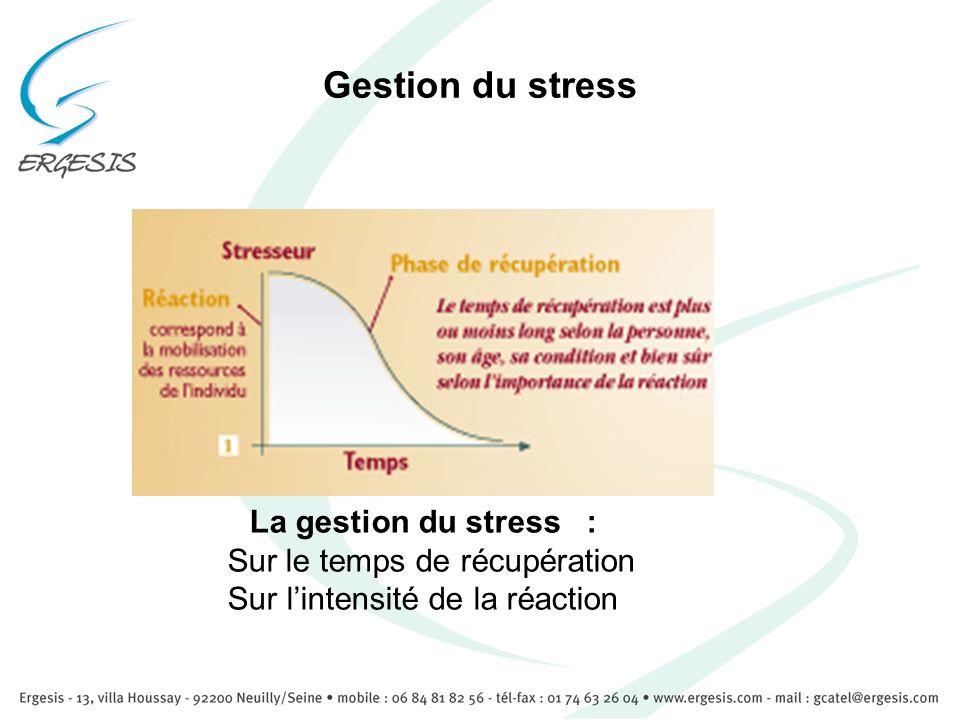 Gestion du stress La gestion du stress : Sur le temps de récupération Sur lintensité de la réaction