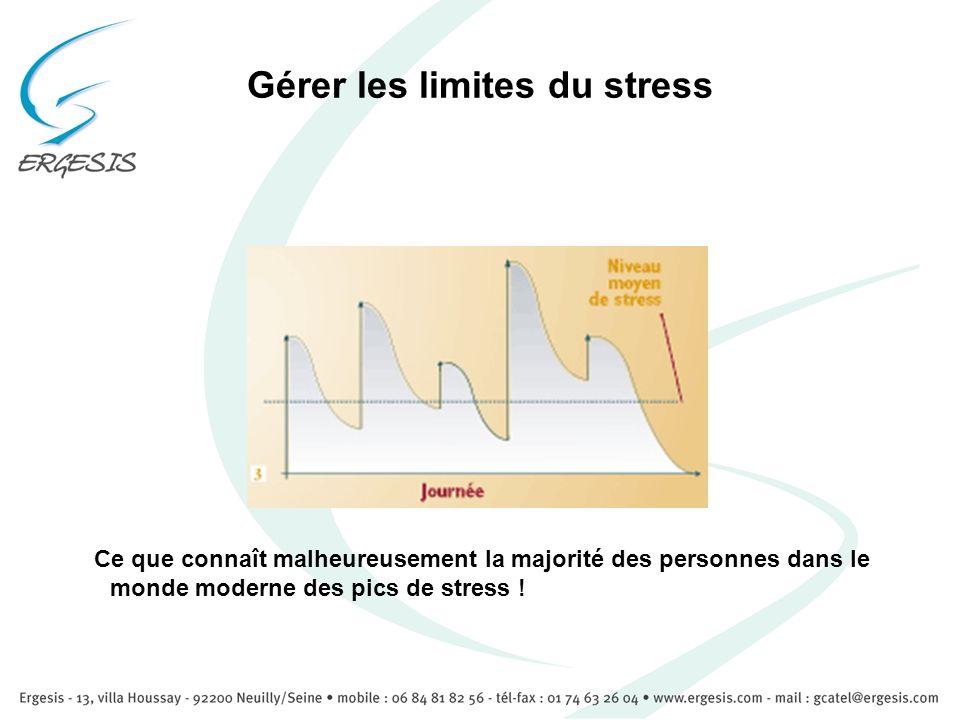 Gérer les limites du stress Ce que connaît malheureusement la majorité des personnes dans le monde moderne des pics de stress !