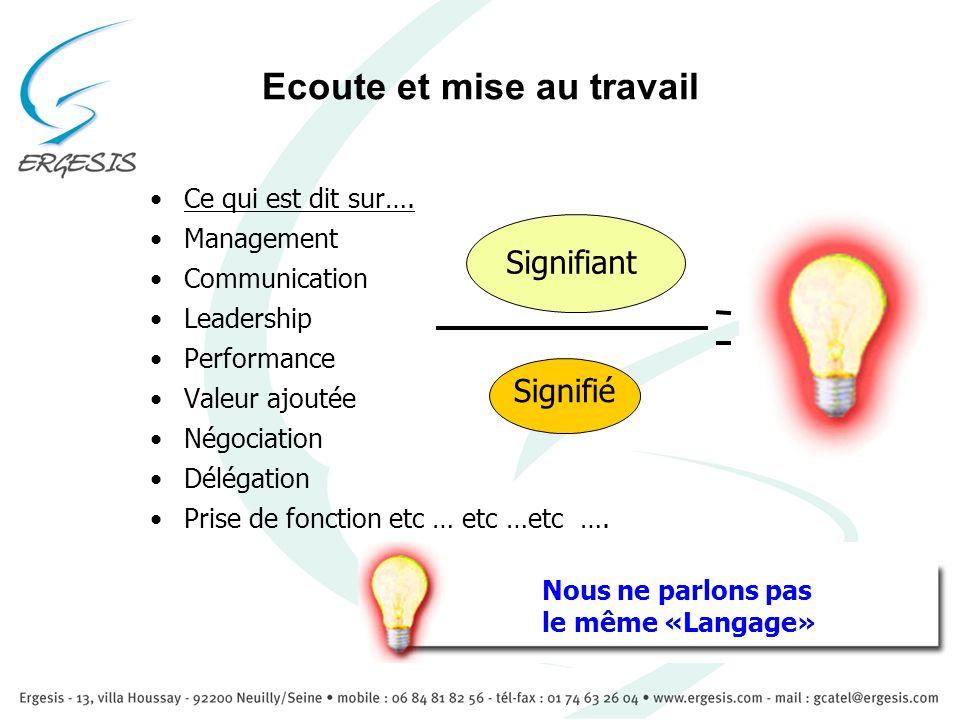 Ecoute et mise au travail Ce qui est dit sur…. Management Communication Leadership Performance Valeur ajoutée Négociation Délégation Prise de fonction