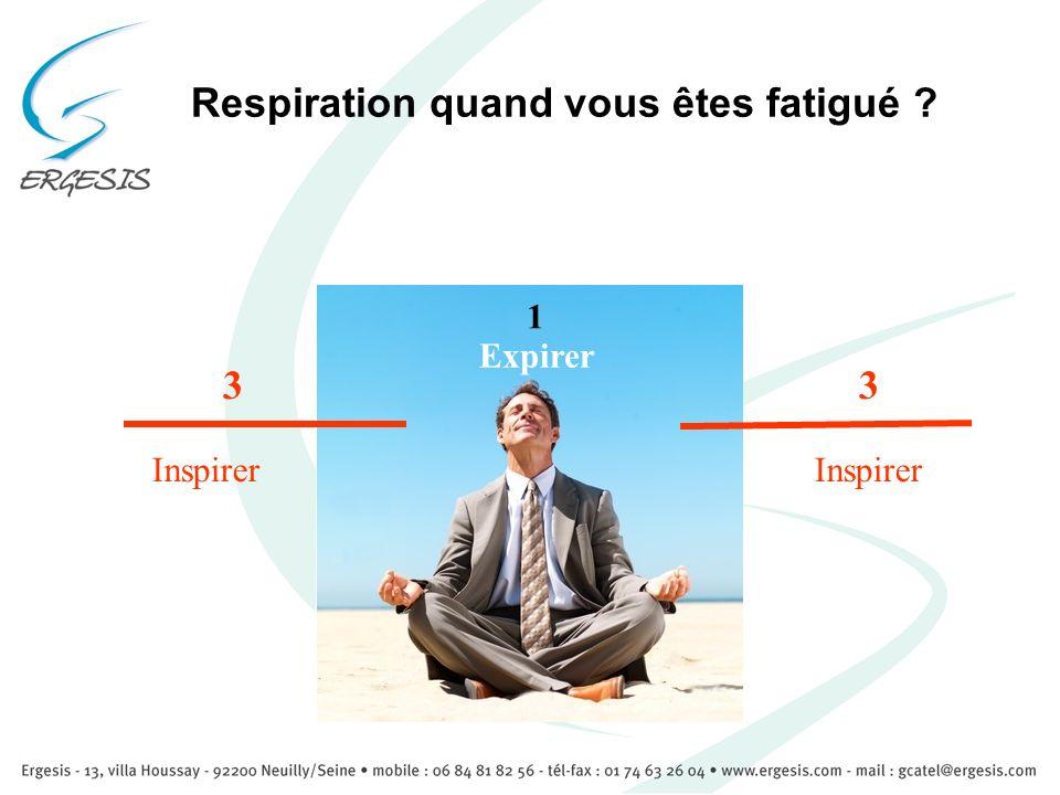Respiration quand vous êtes fatigué ? 1 3 Inspirer Expirer Inspirer 3