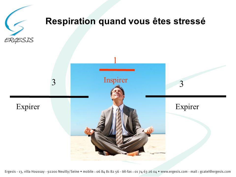 Respiration quand vous êtes stressé 1 3 Expirer Inspirer Expirer 3