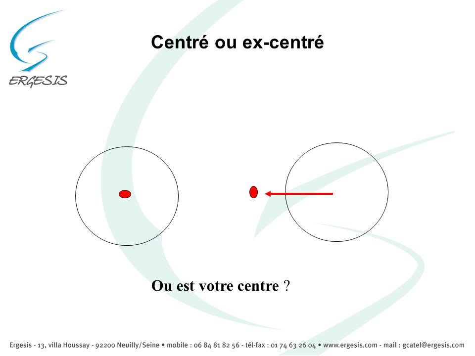 Centré ou ex-centré Ou est votre centre ?