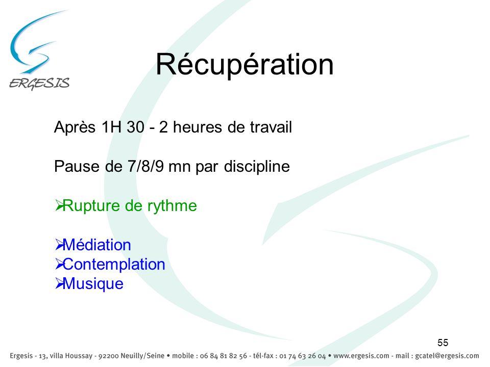 Récupération 55 Après 1H 30 - 2 heures de travail Pause de 7/8/9 mn par discipline Rupture de rythme Médiation Contemplation Musique
