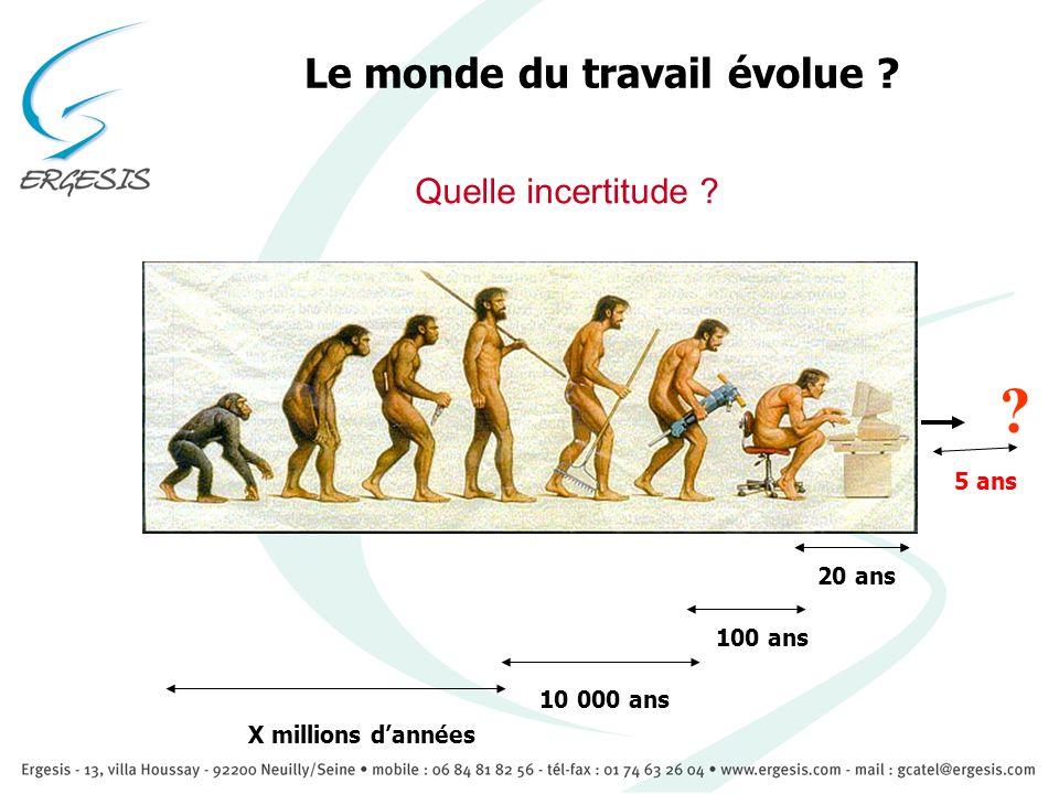 Le monde du travail évolue ? ? 20 ans 100 ans 10 000 ans X millions dannées 5 ans Quelle incertitude ?