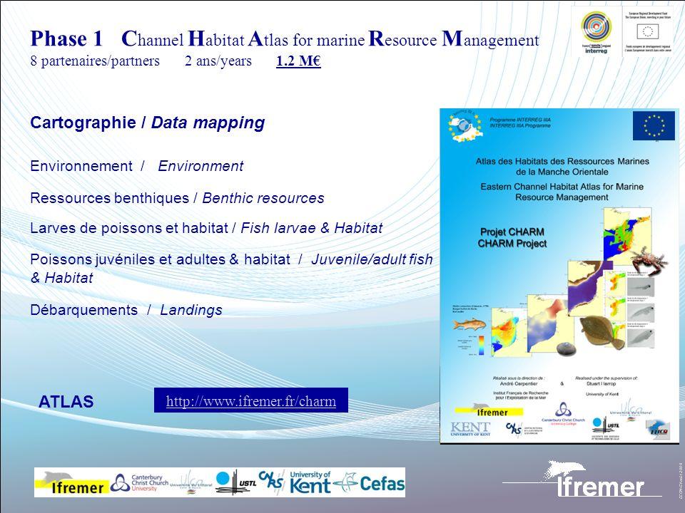 Cartographie / Data mapping Environnement / Environment Ressources benthiques / Benthic resources Larves de poissons et habitat / Fish larvae & Habita