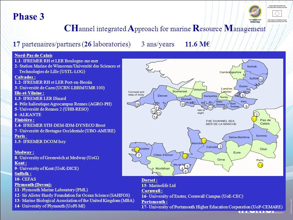 Phase 3 CH annel integrated A pproach for marine R esource M anagement 17 partenaires/partners (26 laboratories) 3 ans/years 11.6 M Nord-Pas de Calais