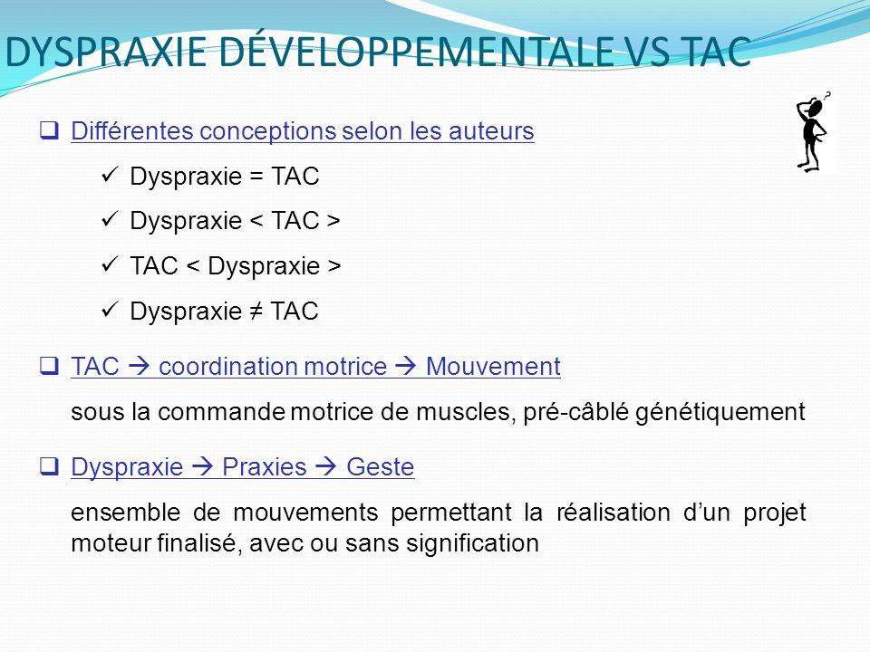 DYSPRAXIE DÉVELOPPEMENTALE VS TAC Différentes conceptions selon les auteurs Dyspraxie = TAC Dyspraxie TAC Dyspraxie TAC TAC coordination motrice Mouve