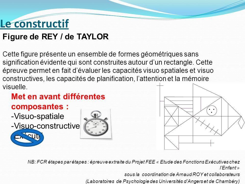 Le constructif Figure de REY / de TAYLOR Cette figure présente un ensemble de formes géométriques sans signification évidente qui sont construites aut