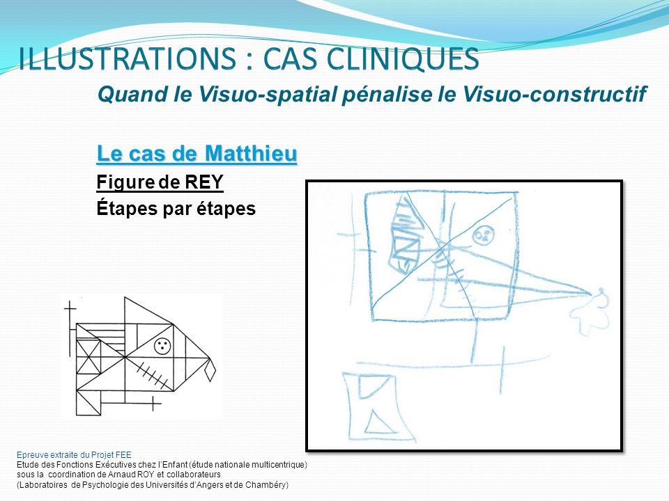 Quand le Visuo-spatial pénalise le Visuo-constructif Le cas de Matthieu Figure de REY Étapes par étapes Epreuve extraite du Projet FEE Etude des Fonct