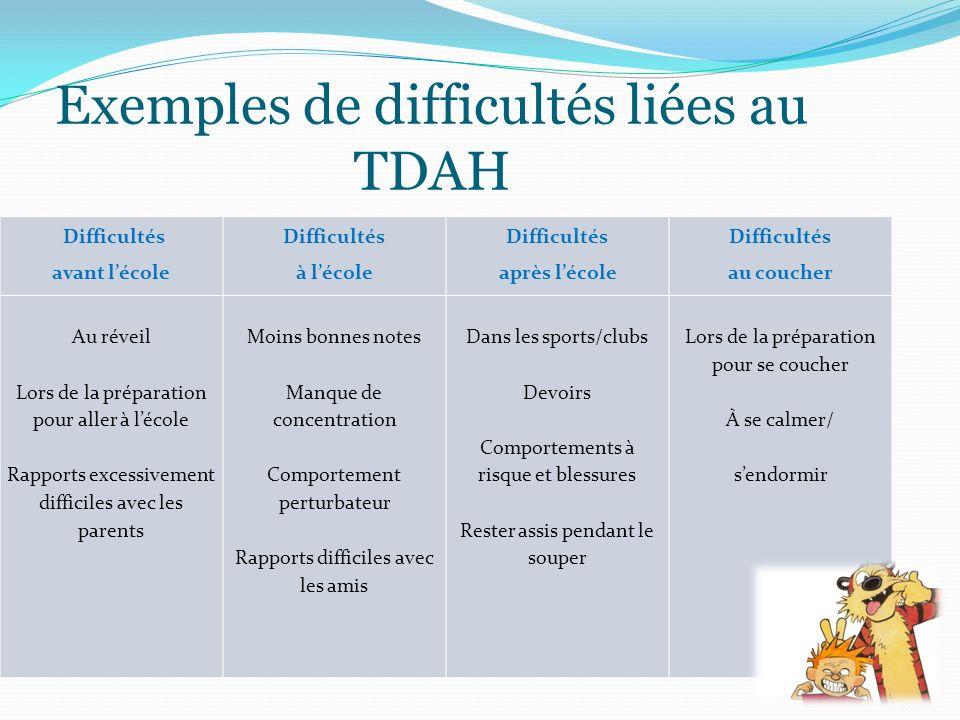 Exemples de difficultés liées au TDAH Difficultés avant lécole Difficultés à lécole Difficultés après lécole Difficultés au coucher Au réveil Lors de