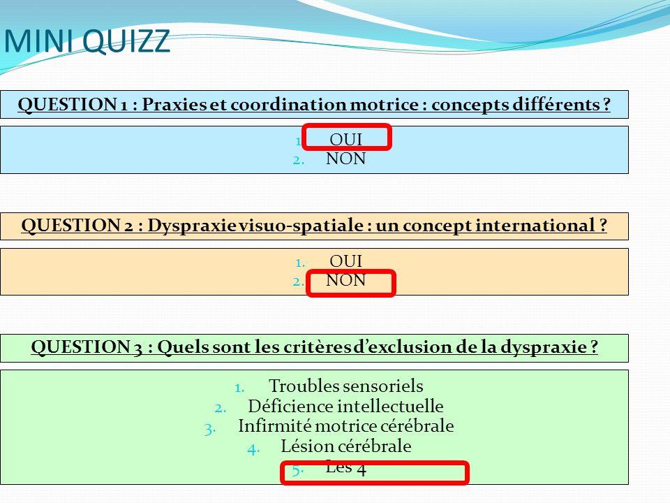 MINI QUIZZ QUESTION 1 : Praxies et coordination motrice : concepts différents ? 1. OUI 2. NON QUESTION 2 : Dyspraxie visuo-spatiale : un concept inter