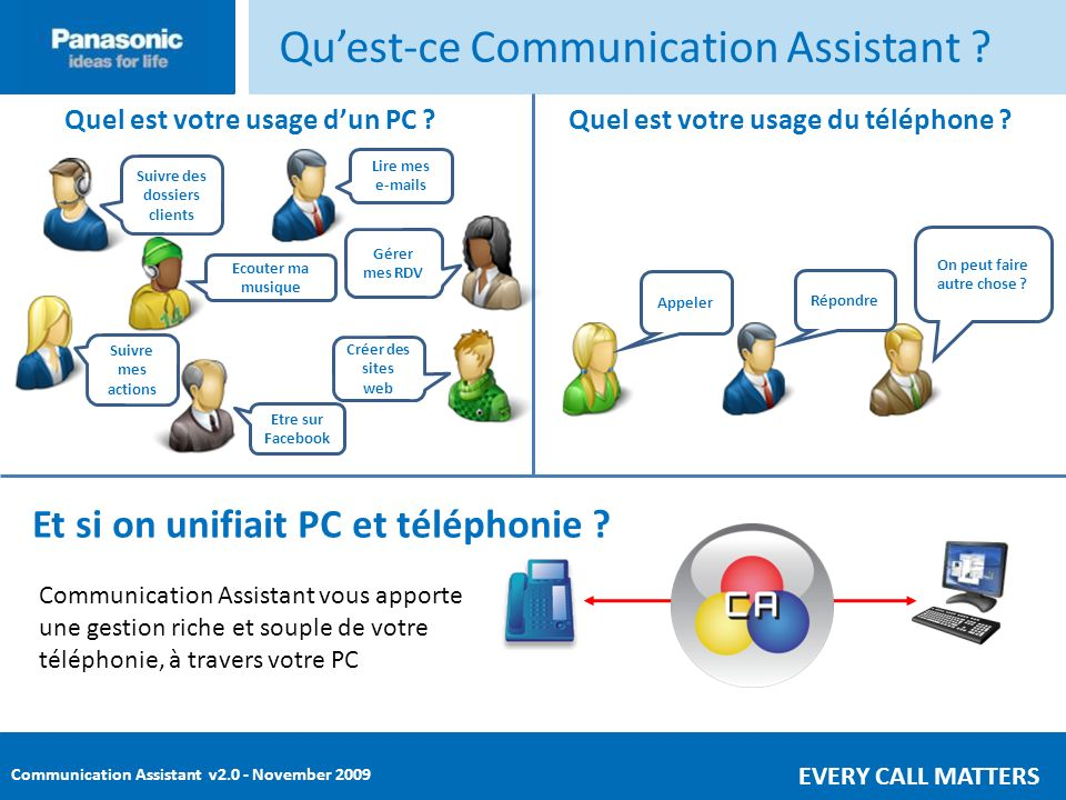 Communication Assistant v2.0 - November 2009 EVERY CALL MATTERS Quest-ce Communication Assistant ? Quel est votre usage dun PC ?Quel est votre usage d