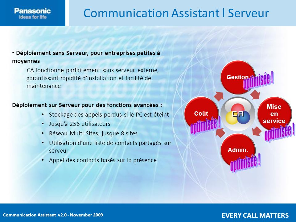 Communication Assistant v2.0 - November 2009 EVERY CALL MATTERS COMMUNICATION ASSISTANT -APERCU- Solution Intuitive de Communications Point and Click
