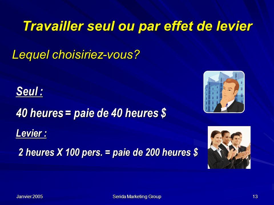 Janvier 2005 Serida Marketing Group 13 Travailler seul ou par effet de levier Lequel choisiriez-vous? Seul : 40 heures = paie de 40 heures $ Levier :