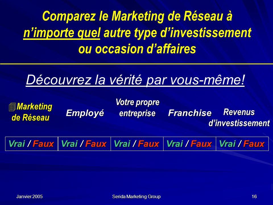 Janvier 2005 Serida Marketing Group 16 Comparez le Marketing de Réseau à nimporte quel autre type dinvestissement ou occasion daffaires Découvrez la v