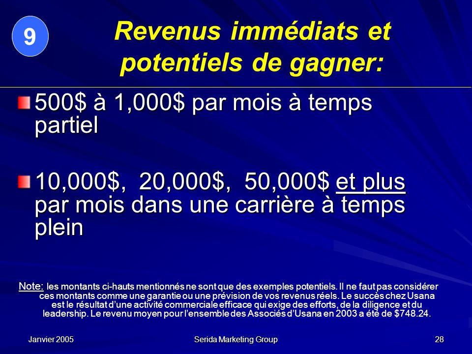 Janvier 2005 Serida Marketing Group 28 Revenus immédiats et potentiels de gagner: 500$ à 1,000$ par mois à temps partiel 10,000$, 20,000$, 50,000$ et