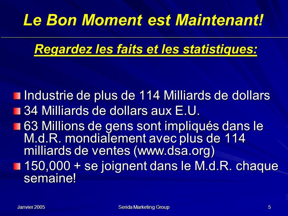 Janvier 2005 Serida Marketing Group 5 Le Bon Moment est Maintenant! Regardez les faits et les statistiques: Industrie de plus de 114 Milliards de doll