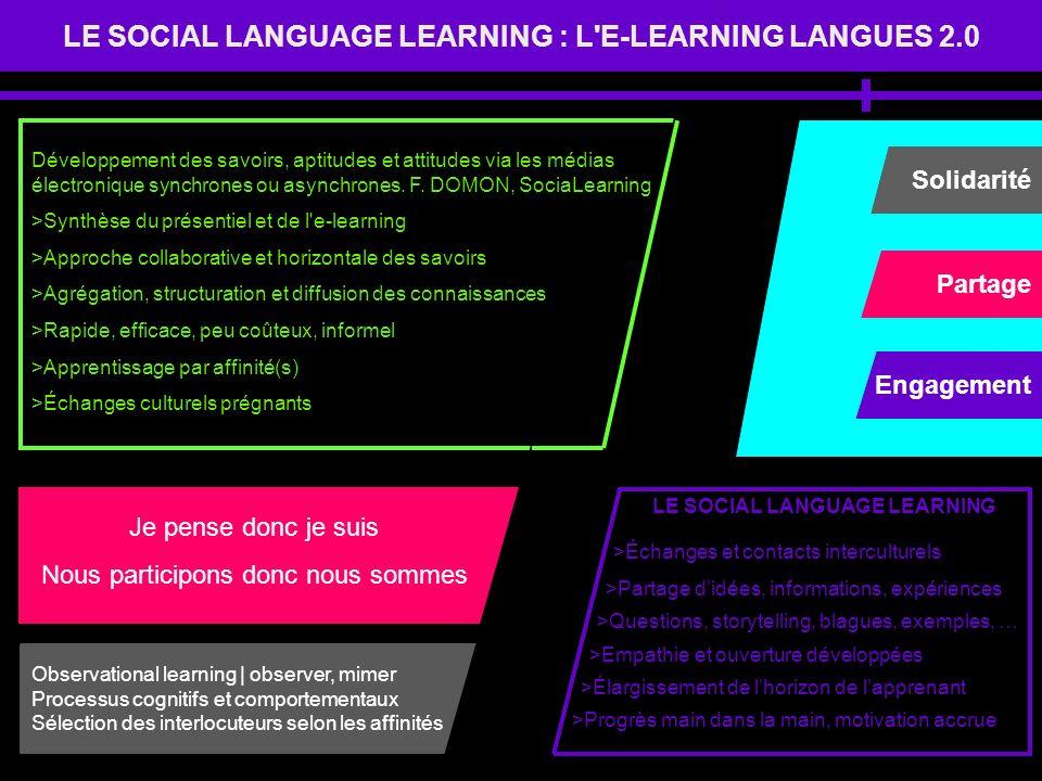 LE SOCIAL LANGUAGE LEARNING : L'E-LEARNING LANGUES 2.0 Solidarité Partage Engagement LE SOCIAL LANGUAGE LEARNING Développement des savoirs, aptitudes