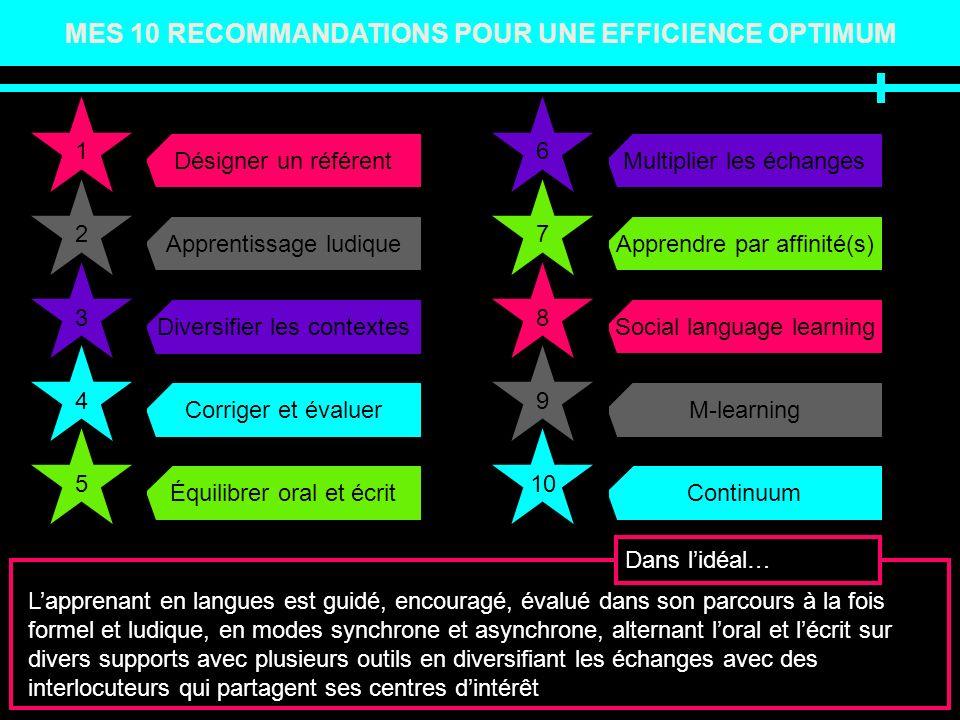 NOS 10 RECOMMANDATIONS POUR UNE EFFICIENCE OPTIMUM 1 10 27 6 8 4 5 9 3 Désigner un référentApprentissage ludiqueDiversifier les contextesCorriger et é