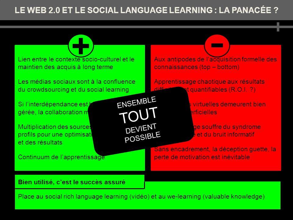 LE WEB 2.0 ET LE SOCIAL LANGUAGE LEARNING : LA PANACÉE ? Lien entre le contexte socio-culturel et le maintien des acquis à long terme Les médias socia