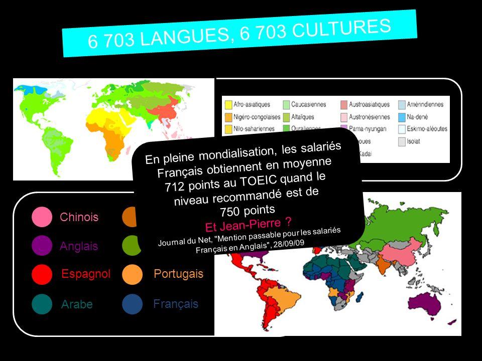 6 703 LANGUES, 6 703 CULTURES Chinois Anglais Espagnol Arabe Hindi Russe Portugais Français En pleine mondialisation, les salariés Français obtiennent