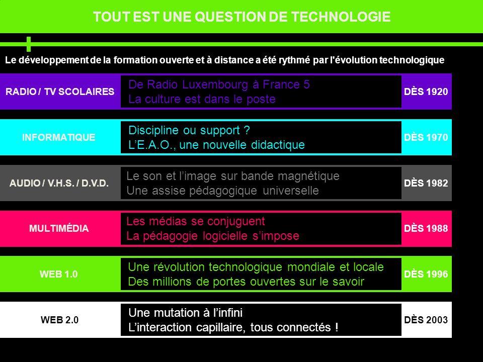 TOUT EST UNE QUESTION DE TECHNOLOGIE RADIO / TV SCOLAIRES INFORMATIQUE AUDIO / V.H.S. / D.V.D. MULTIMÉDIA WEB 1.0 Le développement de la formation ouv