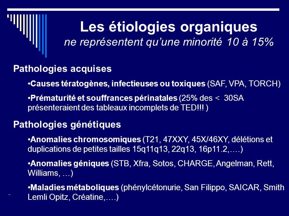 Monaco 9 nov 2012 Les étiologies organiques ne représentent quune minorité 10 à 15% Pathologies acquises Causes tératogènes, infectieuses ou toxiques