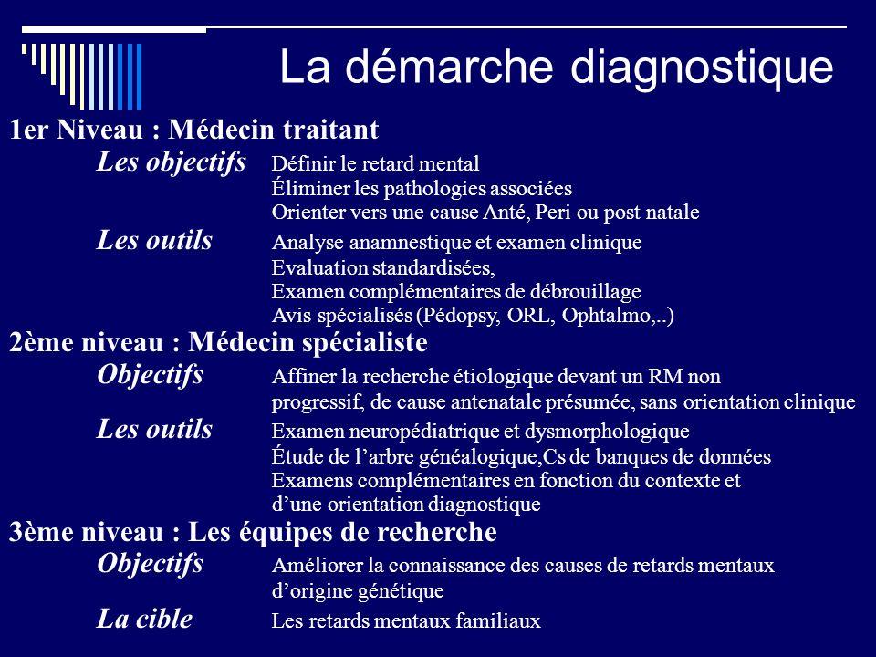 La démarche diagnostique 1er Niveau : Médecin traitant Les objectifs Définir le retard mental Éliminer les pathologies associées Orienter vers une cau