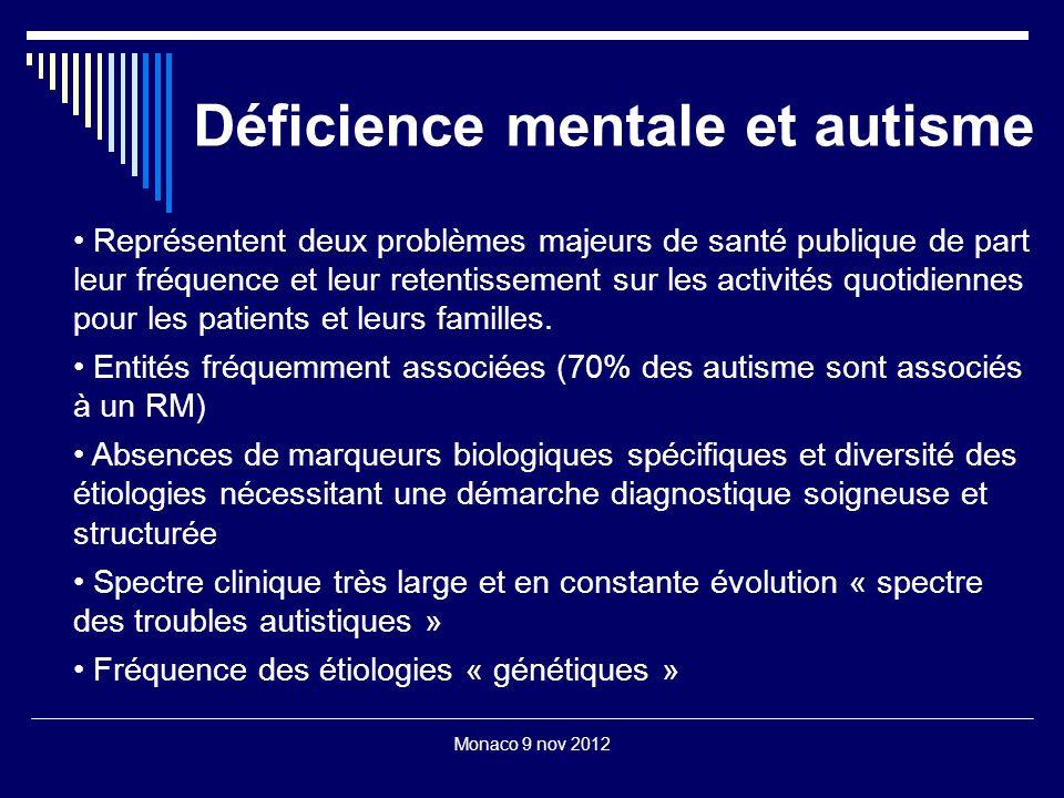 Monaco 9 nov 2012 Déficience mentale et autisme Représentent deux problèmes majeurs de santé publique de part leur fréquence et leur retentissement su