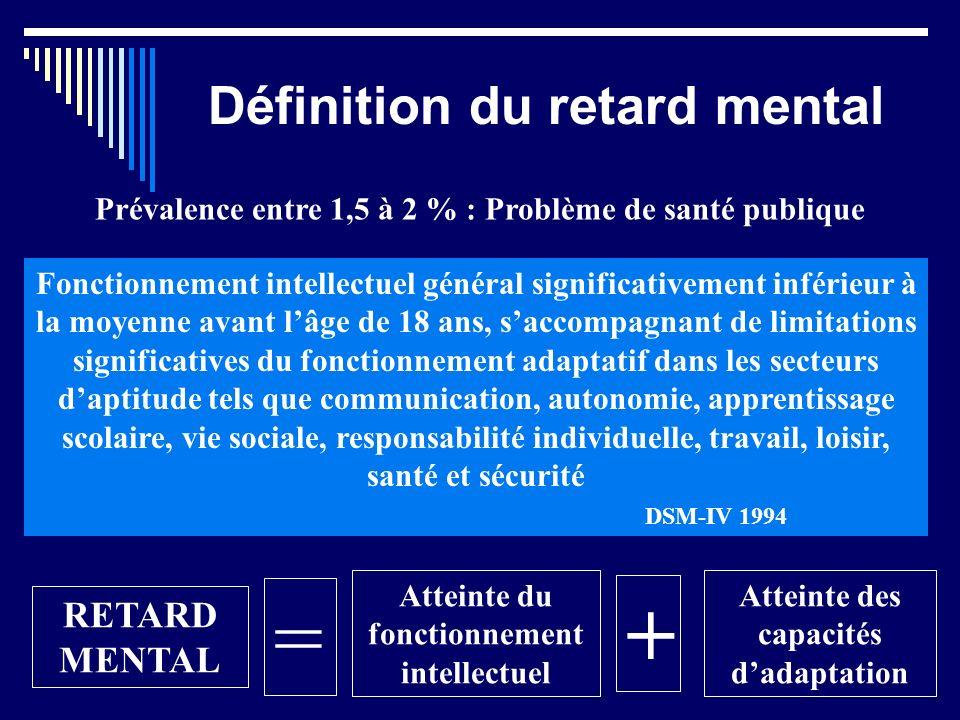 Monaco 9 nov 2012 Définition du retard mental Fonctionnement intellectuel général significativement inférieur à la moyenne avant lâge de 18 ans, sacco