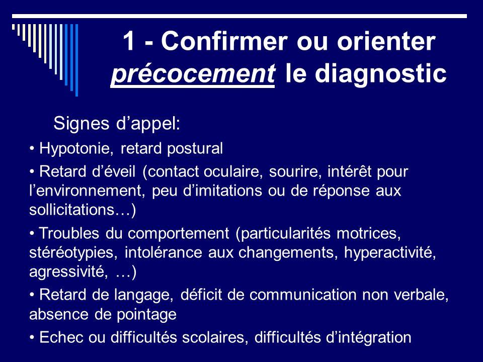 Monaco 9 nov 2012 1 - Confirmer ou orienter précocement le diagnostic Signes dappel: Hypotonie, retard postural Retard déveil (contact oculaire, souri