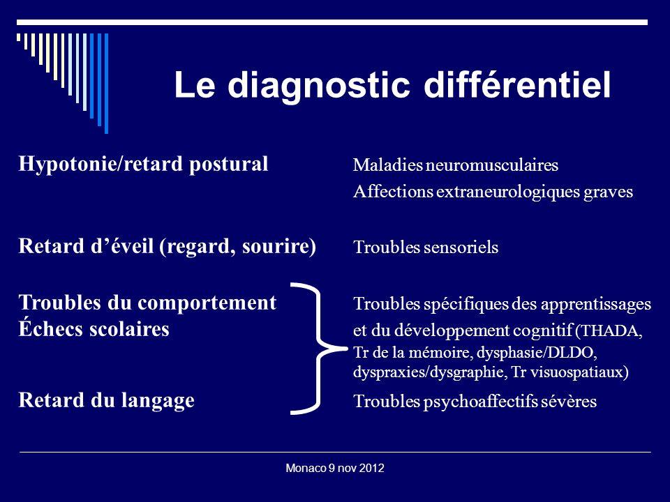 Monaco 9 nov 2012 Le diagnostic différentiel Hypotonie/retard postural Maladies neuromusculaires Affections extraneurologiques graves Retard déveil (r