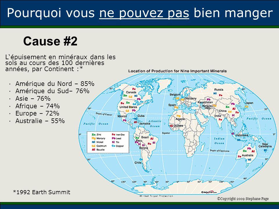 ©Copyright 2009 Stephane Page Lépuisement en minéraux dans les sols au cours des 100 dernières années, par Continent :* · Amérique du Nord – 85% · Amé