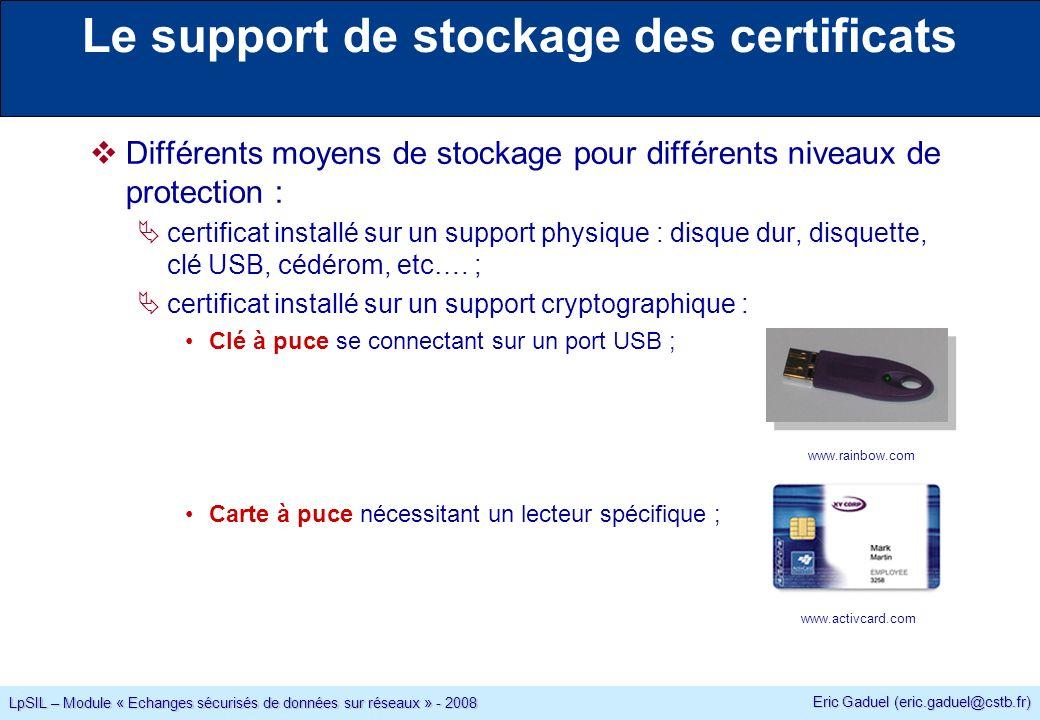Eric Gaduel (eric.gaduel@cstb.fr) LpSIL – Module « Echanges sécurisés de données sur réseaux » - 2008 Le support de stockage des certificats Différents moyens de stockage pour différents niveaux de protection : certificat installé sur un support physique : disque dur, disquette, clé USB, cédérom, etc….