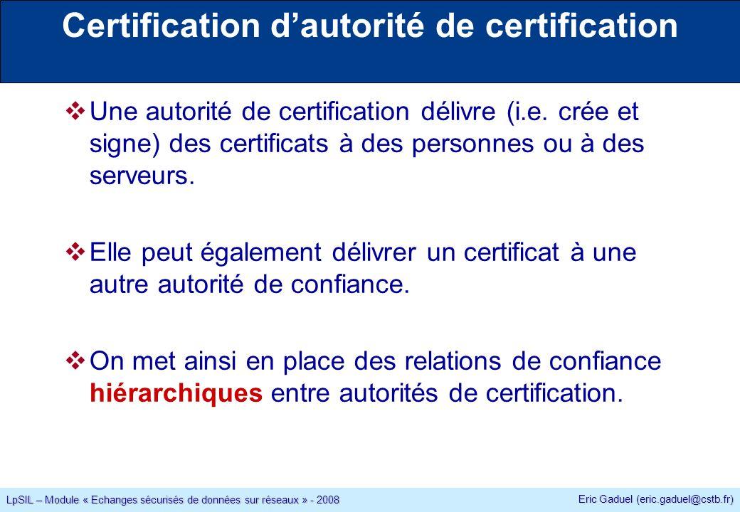 Eric Gaduel (eric.gaduel@cstb.fr) LpSIL – Module « Echanges sécurisés de données sur réseaux » - 2008 Certification dautorité de certification Une autorité de certification délivre (i.e.