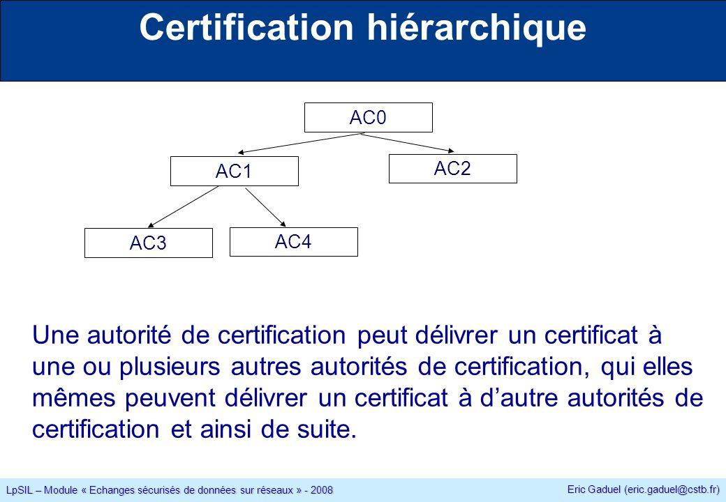 Eric Gaduel (eric.gaduel@cstb.fr) LpSIL – Module « Echanges sécurisés de données sur réseaux » - 2008 Certification hiérarchique Une autorité de certification peut délivrer un certificat à une ou plusieurs autres autorités de certification, qui elles mêmes peuvent délivrer un certificat à dautre autorités de certification et ainsi de suite.
