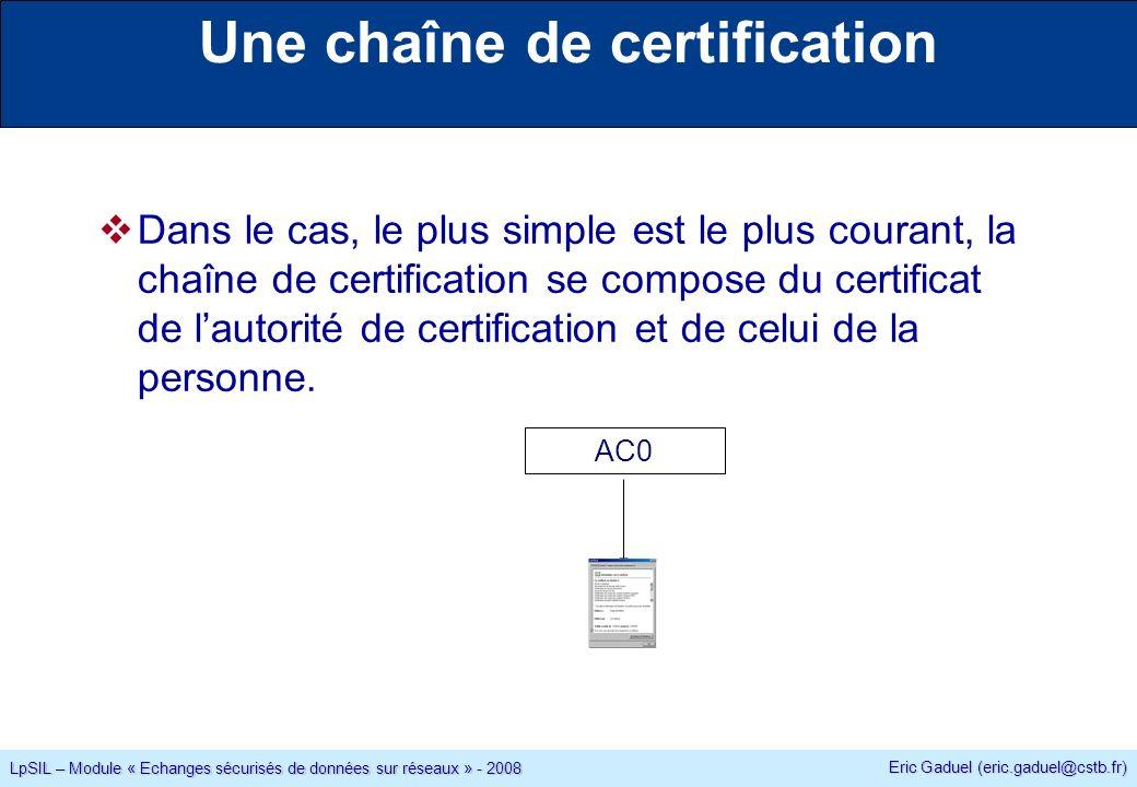 Eric Gaduel (eric.gaduel@cstb.fr) LpSIL – Module « Echanges sécurisés de données sur réseaux » - 2008 Une chaîne de certification Dans le cas, le plus simple est le plus courant, la chaîne de certification se compose du certificat de lautorité de certification et de celui de la personne.