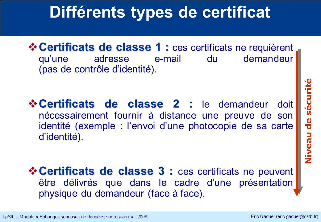 Eric Gaduel (eric.gaduel@cstb.fr) LpSIL – Module « Echanges sécurisés de données sur réseaux » - 2008 Différents types de certificat Certificats de classe 1 : Certificats de classe 1 : ces certificats ne requièrent quune adresse e-mail du demandeur (pas de contrôle didentité).