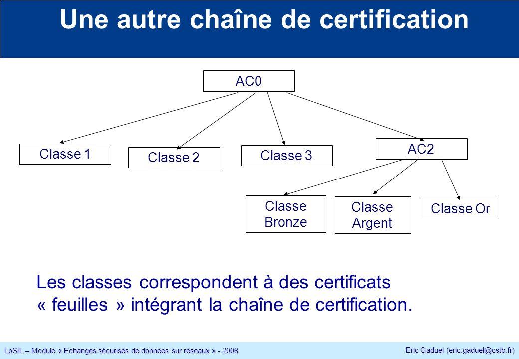Eric Gaduel (eric.gaduel@cstb.fr) LpSIL – Module « Echanges sécurisés de données sur réseaux » - 2008 Une autre chaîne de certification Les classes correspondent à des certificats « feuilles » intégrant la chaîne de certification.
