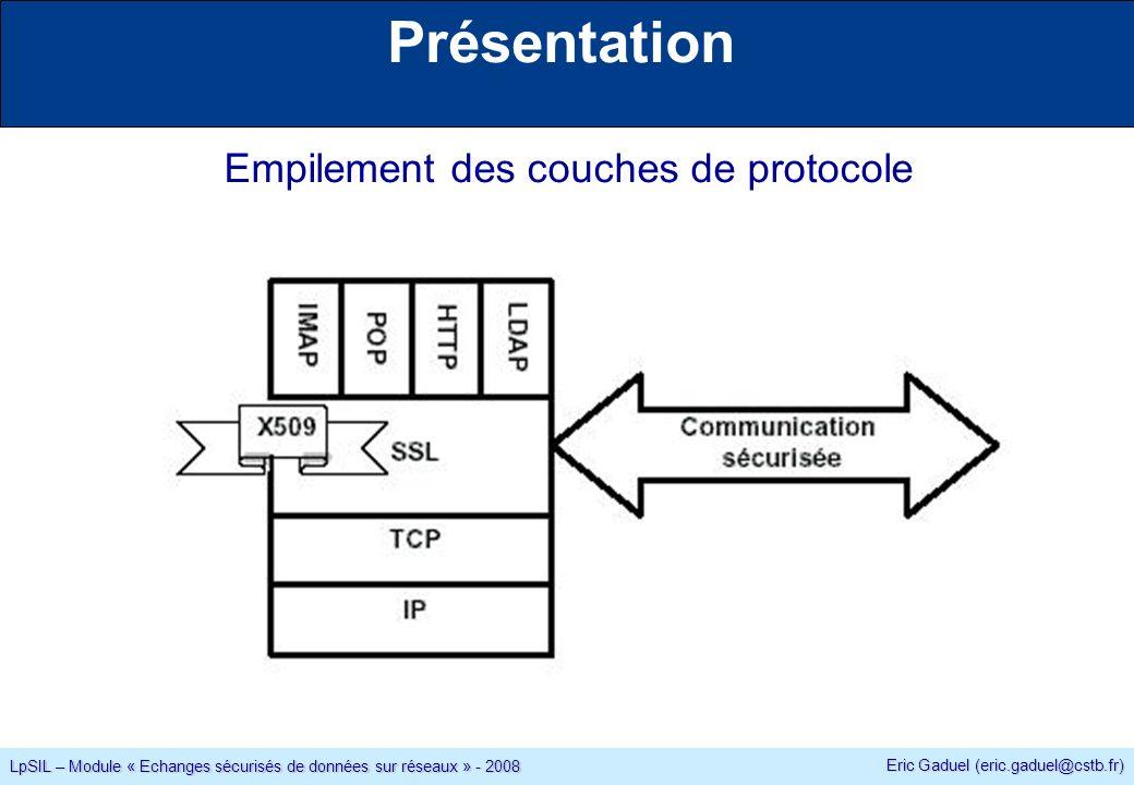 Eric Gaduel (eric.gaduel@cstb.fr) LpSIL – Module « Echanges sécurisés de données sur réseaux » - 2008 Présentation Empilement des couches de protocole