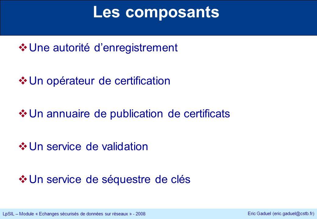 Eric Gaduel (eric.gaduel@cstb.fr) LpSIL – Module « Echanges sécurisés de données sur réseaux » - 2008 Les composants Une autorité denregistrement Un opérateur de certification Un annuaire de publication de certificats Un service de validation Un service de séquestre de clés