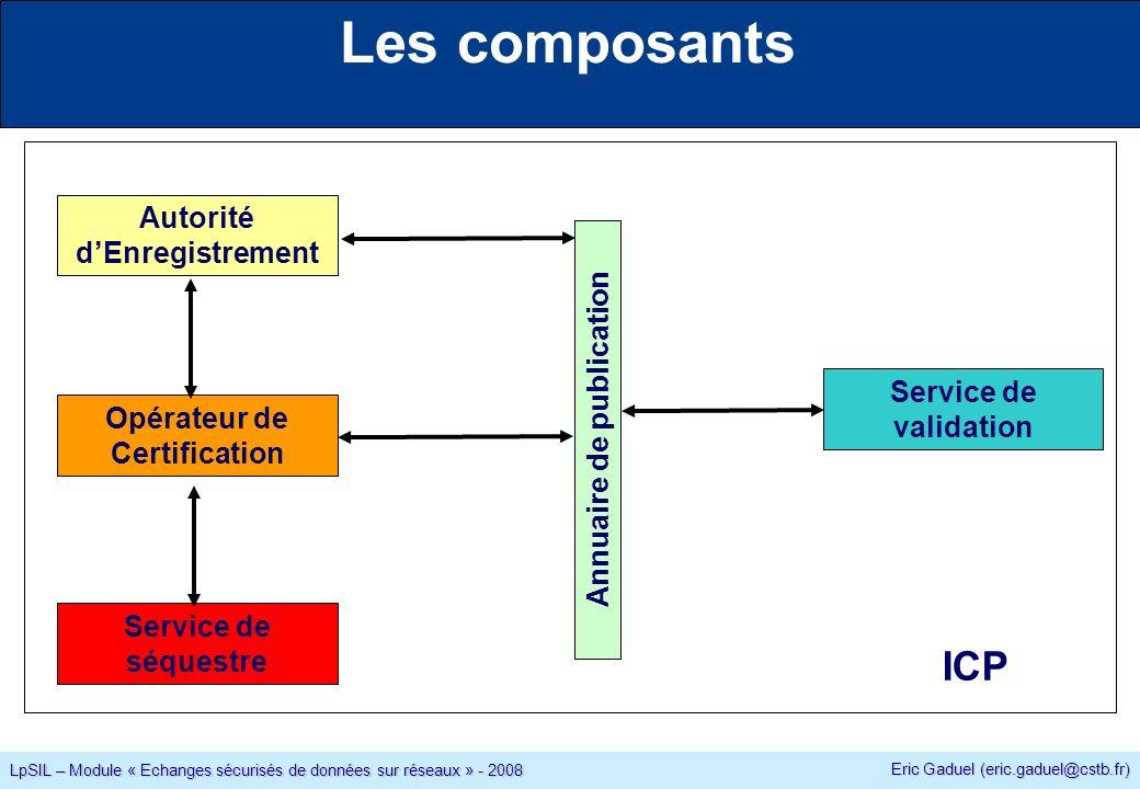 Eric Gaduel (eric.gaduel@cstb.fr) LpSIL – Module « Echanges sécurisés de données sur réseaux » - 2008 Les composants Autorité dEnregistrement Opérateur de Certification Service de séquestre Service de validation Annuaire de publication ICP