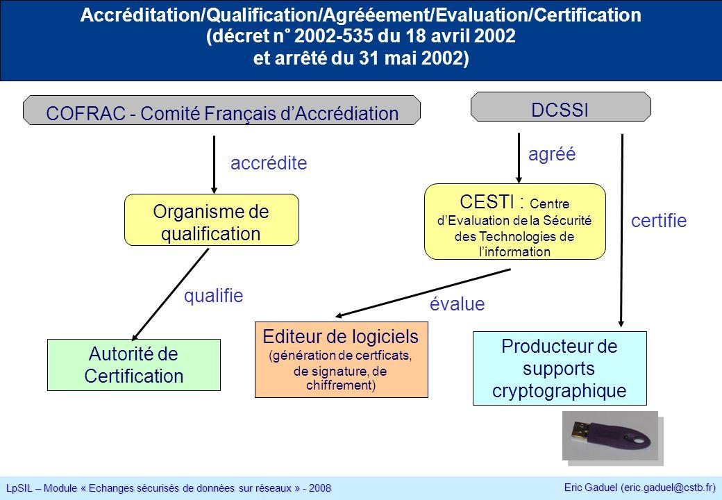 Eric Gaduel (eric.gaduel@cstb.fr) LpSIL – Module « Echanges sécurisés de données sur réseaux » - 2008 Accréditation/Qualification/Agrééement/Evaluation/Certification (décret n° 2002-535 du 18 avril 2002 et arrêté du 31 mai 2002) Autorité de Certification Producteur de supports cryptographique Editeur de logiciels (génération de certficats, de signature, de chiffrement) COFRAC - Comité Français dAccrédiation DCSSI Organisme de qualification CESTI : Centre dEvaluation de la Sécurité des Technologies de linformation accrédite qualifie agréé évalue certifie