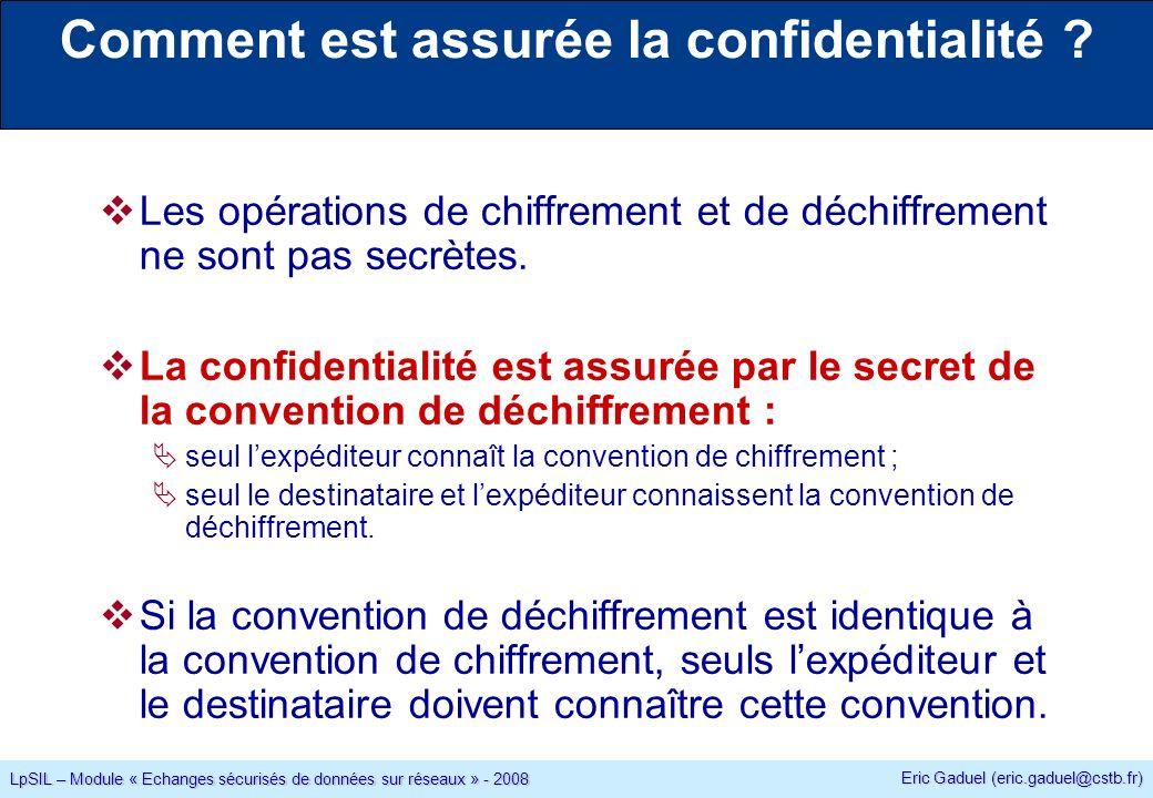 Eric Gaduel (eric.gaduel@cstb.fr) LpSIL – Module « Echanges sécurisés de données sur réseaux » - 2008 Comment est assurée la confidentialité .